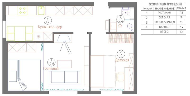 типовые дизайн проекты квартир
