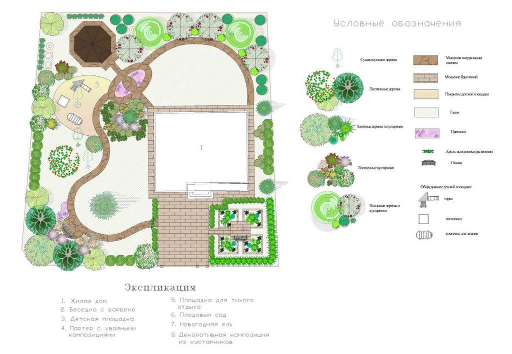 проекты ландшафтного дизайна дачного участка фото